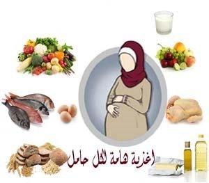 الإستعداد للحمل بالتغذية السليمة